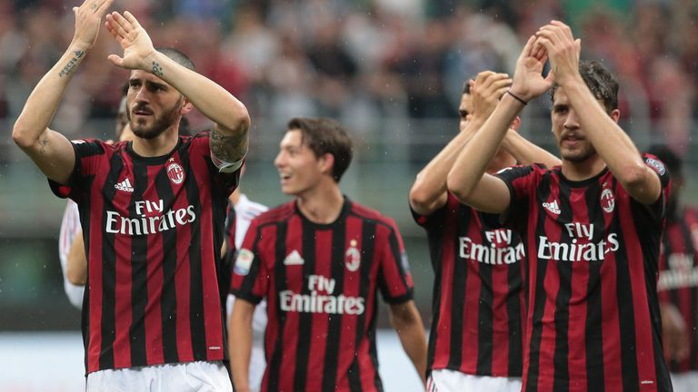 AC Milan e break-evenrule